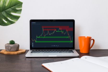 How to use supply and demand zones at Raceoption